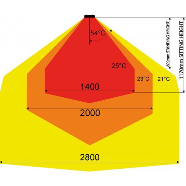 Heatstrip Design Elektrische Terrasverwarming 2400 Watt